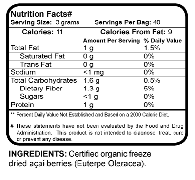 Acai Berry Nutrition Facts Besto Blog